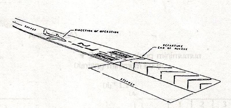 Penampang Stopway atau Overrun